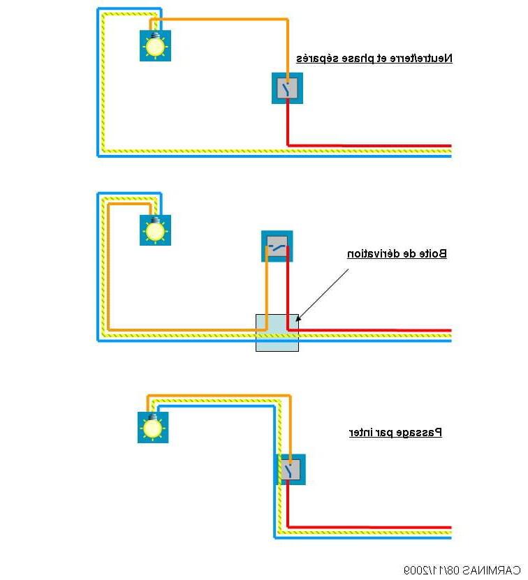 Comment brancher un interrupteur avec terre ?
