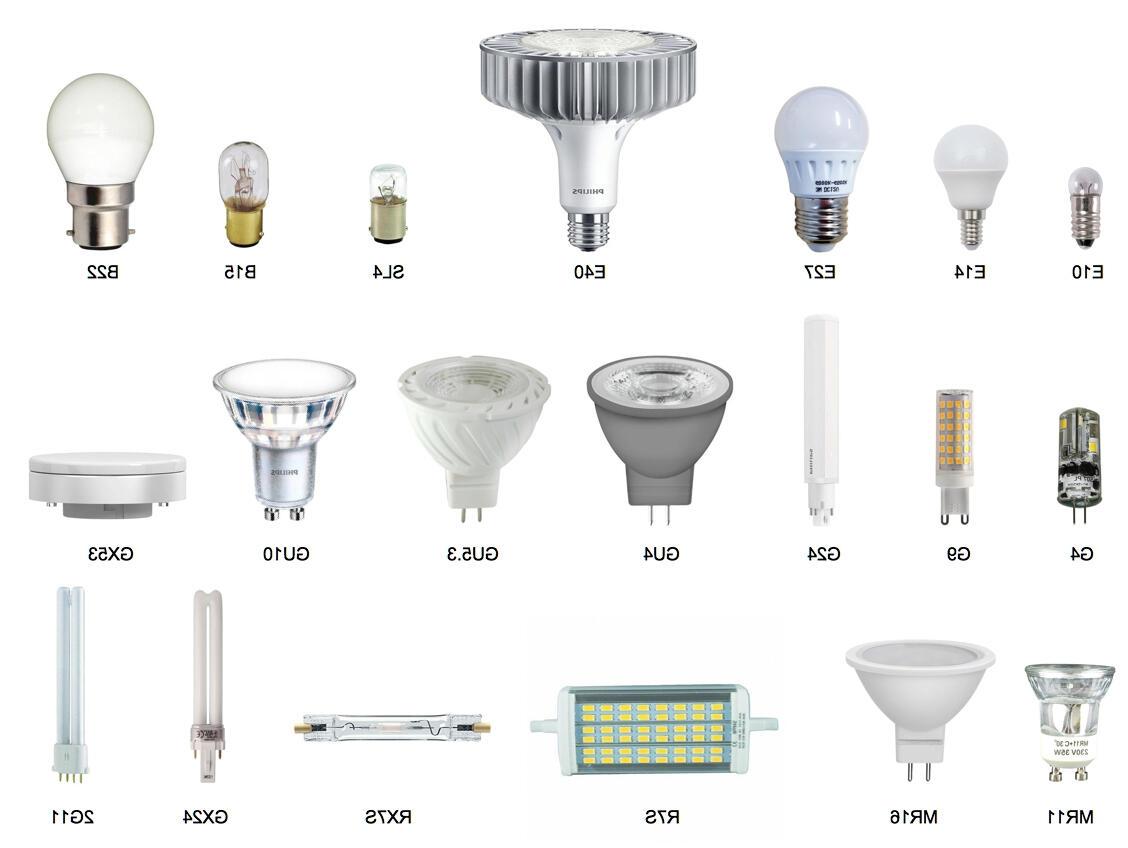Comment choisir la puissance d'une lampe ?