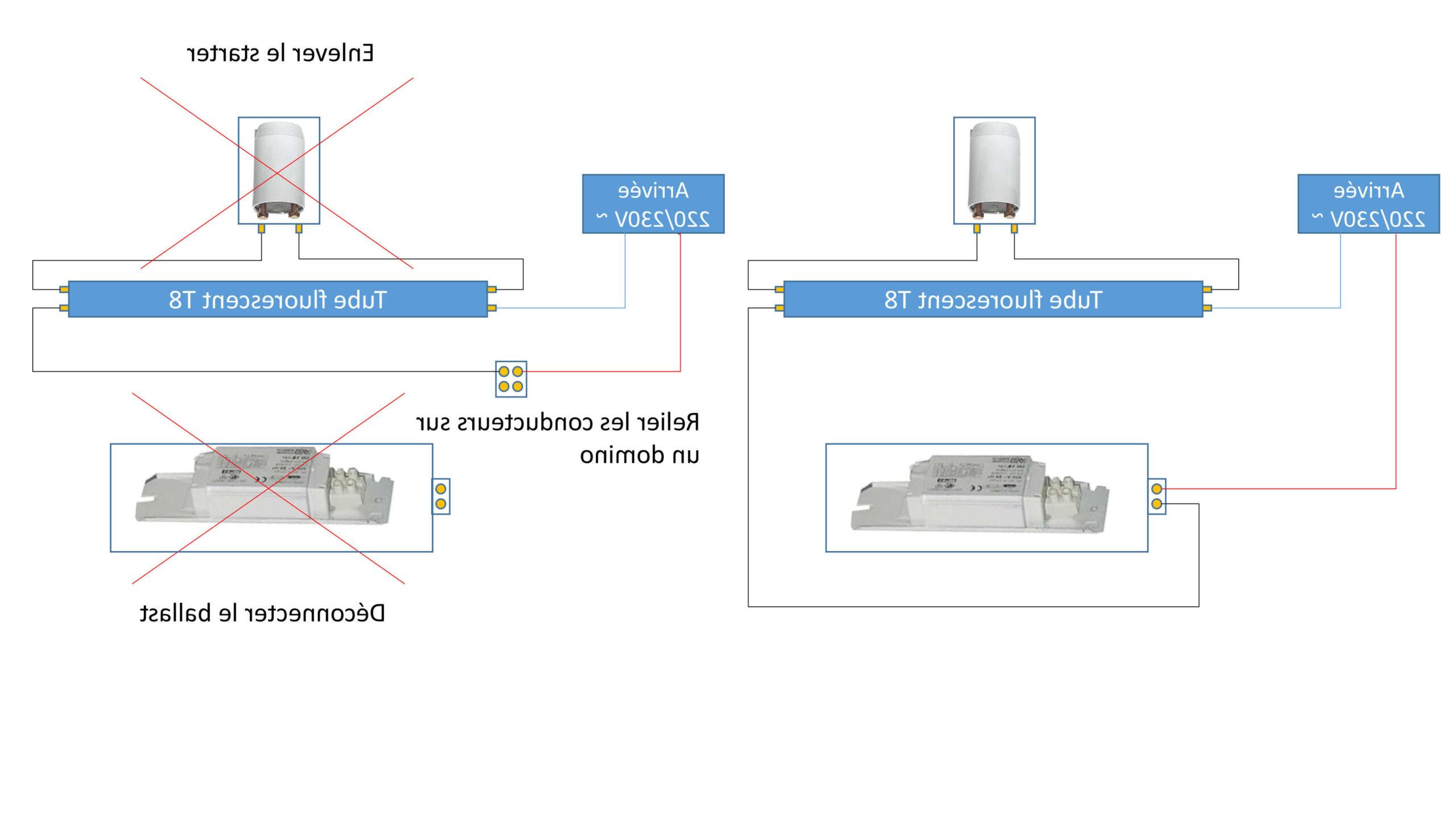 Comment est fait le LED ?
