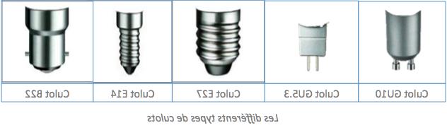 Comment fabriquer une lampe sans fil ?