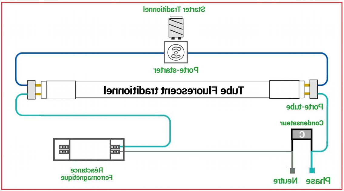 Comment fonctionne le tube au néon ?
