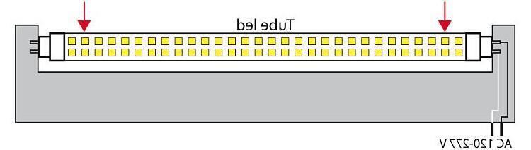 Comment installer une réglette LED ?