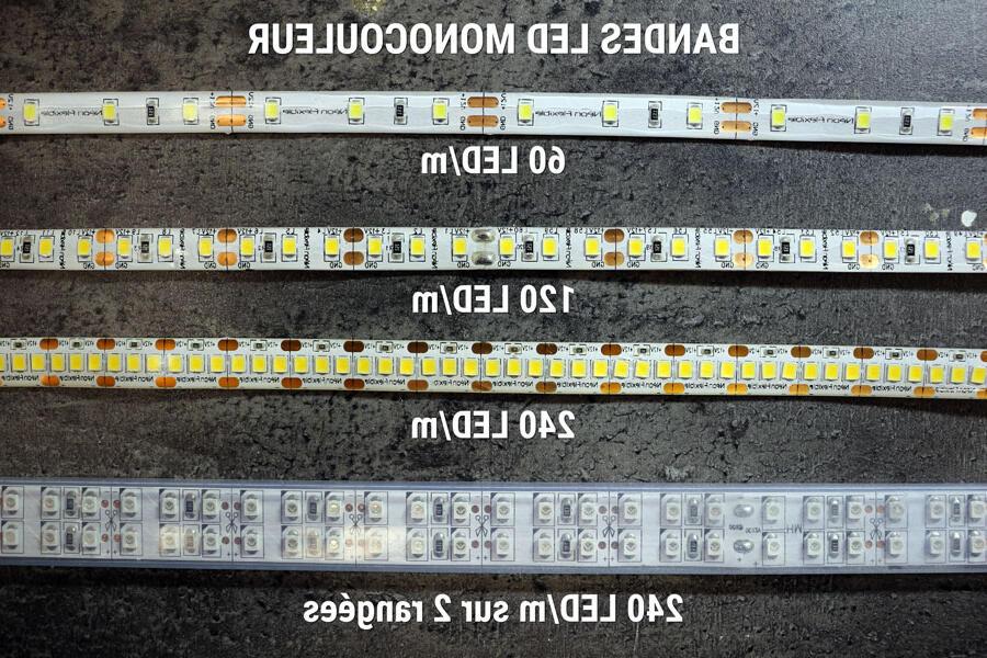 Quel ruban LED pour l'extérieur ?