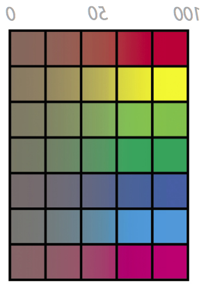 Quelle couleur de lumière pour aquarium ?