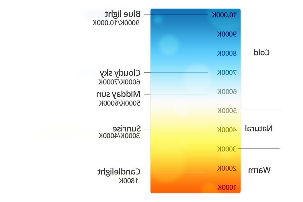Quelle couleur Eclairage extérieur ?